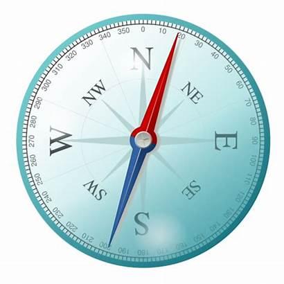 Compass Diagram Transparent Cardinal Directions Clock Rose