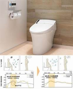 an electronic going to the bathroom sound masker With soundproofing bathroom