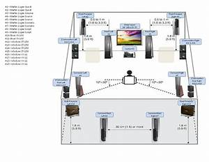 Home Theater System Setup Diagram