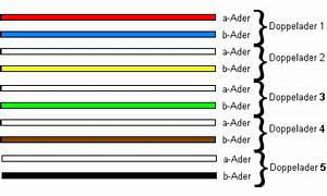 Kabel Braun Blau : telefonkabel wikipedia ~ Frokenaadalensverden.com Haus und Dekorationen