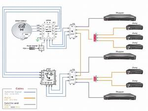 Satellite Dish Wiring Diagram Cinema Paradiso Of Rv Cable