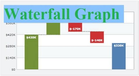 waterfall chart featured freepowerpointtemplates