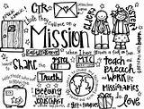 Coloring Missionary Pages Clip Missionaries Quotes Missions Mission Lds God Clipart Fear Activity Sheet Faith Word Church Preach Experiences Why sketch template