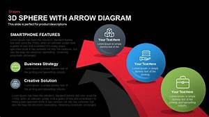 3d Sphere With Arrow Diagram Template For Powerpoint And Keynote