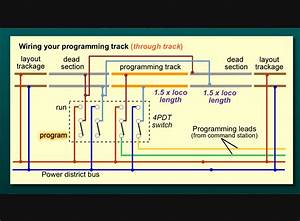 Programming Track - Model Railroader Magazine