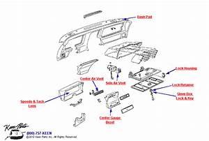 1981 Corvette Instrument Panel Parts