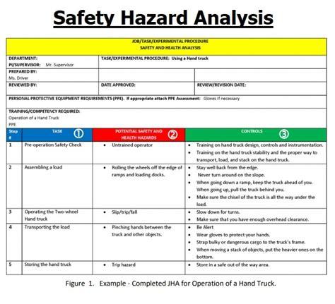 job hazard analysis   word templates