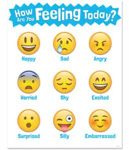 creative teaching press how are you feeling today emoji