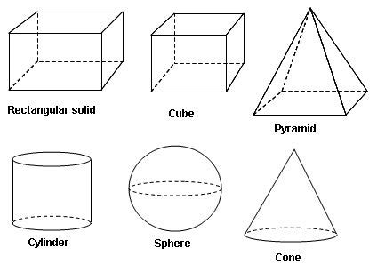 shapes  dotted lines