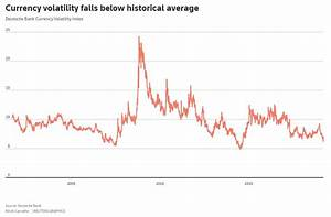 Forex Volatility Chart Currency Market Volatility Has Been Hard To Find This Year
