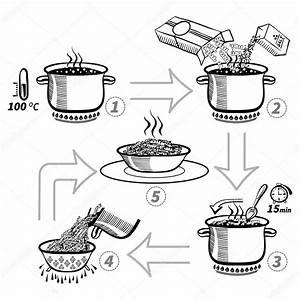 Kochen Mit Schnellkochtopf Anleitung : kochen pasta schritt f r schritt rezept infografik ~ A.2002-acura-tl-radio.info Haus und Dekorationen