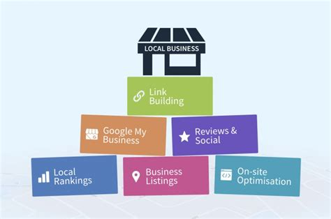 local search engine marketing what is local seo your guide to local search engine marketing