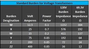Potential Transformer Accuracy  U2013 Voltage Disturbance