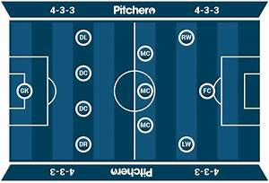 A Coach U0026 39 S Guide To Soccer Formations
