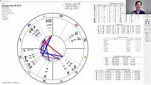 Electional Astrology Chart For September 2018 Youtube