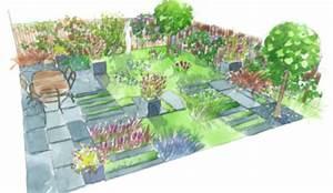 plantes de balcon sans entretien uccdesigncom With chambre bébé design avec bac a fleur rectangulaire resine