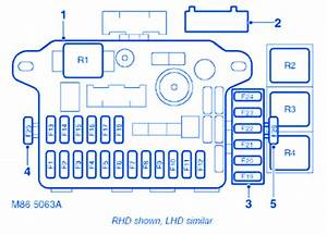 Mg Tf Le500 2009 Passenger Compartment Fuse Box  Block Circuit Breaker Diagram  U00bb Carfusebox