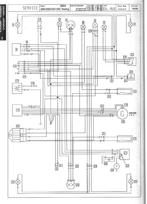 Ktm Wiring Diagram Detailed Schematics