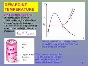 Psychrometry And Air Conditioning