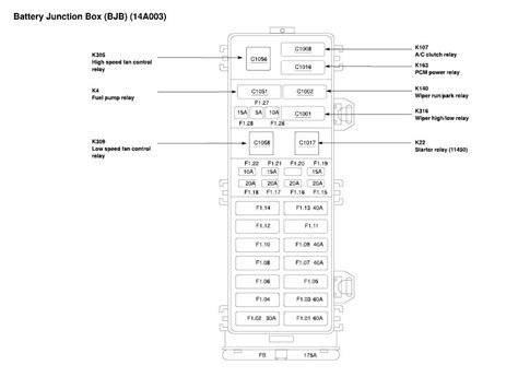 Taurus Fuse Box Wiring Diagram