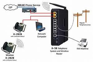 Xblue X-50 Voip System