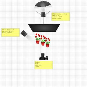 Fstoppers Lighting Diagrams  Shooting Products On Black