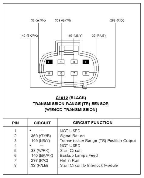 E40d Neutral Safety Switch Wiring Diagram by E4od Transmission Wiring Diagram Wiring Diagram