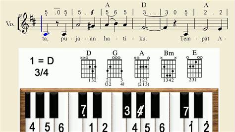 not angka lagu cicak cicak di dinding not lagu anak anak populer not balok dan not lagu wajib indonesia npicomp3 11 52 mb npicom com