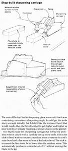 75 best Sharpening images on Pinterest Woodworking