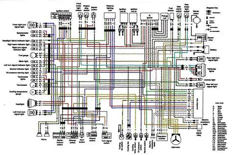 2001 Vulcan Wiring Diagram by Color Wiring Diagram Kawasaki Vulcan 750 Forum