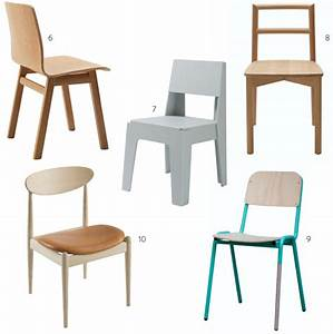 20 Great Dining Chairs