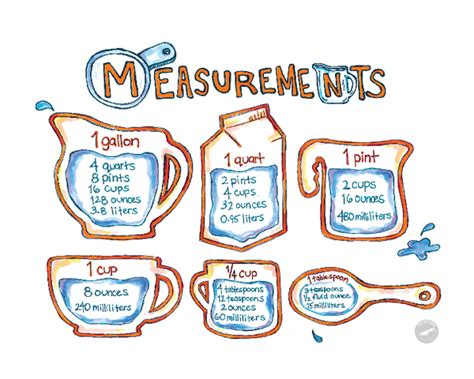 Cooking Measurements Dl by Cooking Measurement Clipart 20 Free Cliparts