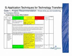 Image gallery knowledge transfer checklist for Technical data package template
