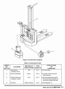Clark Electric Stacker Ws 10  Ws 10m Service Manual Pdf