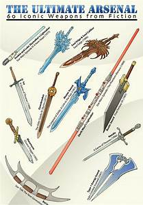Infographic: 60 Of The Most Iconic Weapons From Fiction ...