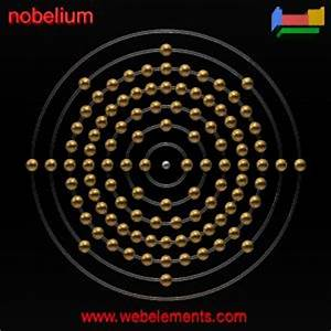 Nobelium»properties of free atoms [WebElements Periodic Table]