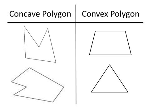 printables of convex and concave polygons worksheet