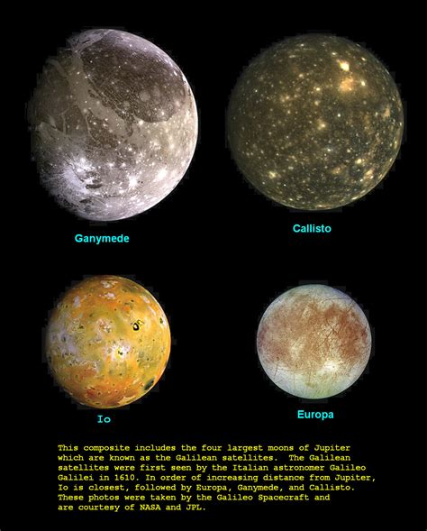 Jupiter's 16 Moons Names (page 2) - Pics about space