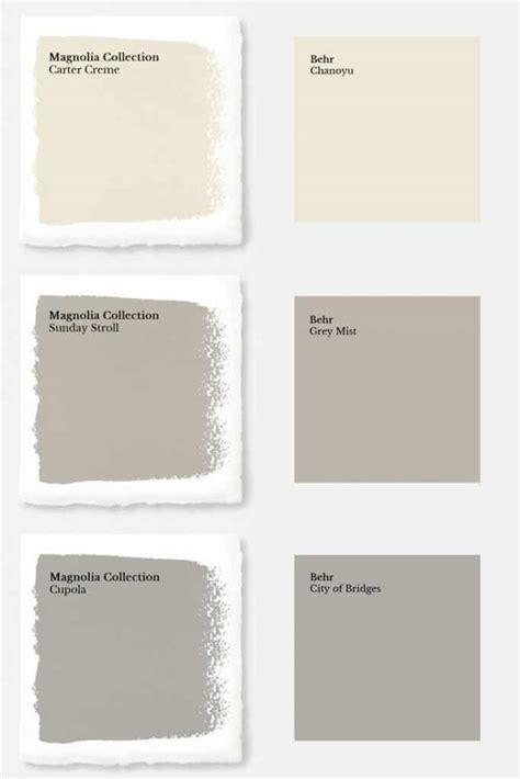 how to get fixer upper paint colors from home depot joyful derivatives