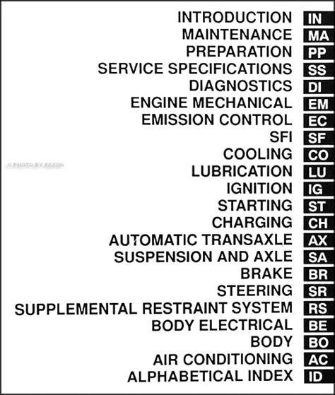 online car repair manuals free 1999 toyota avalon windshield wipe control 1999 toyota avalon repair shop manual original