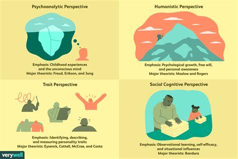 advantages  social cognitive theory social cognitive