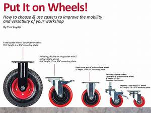 Put It On Wheels! How to choose & use casters to improve