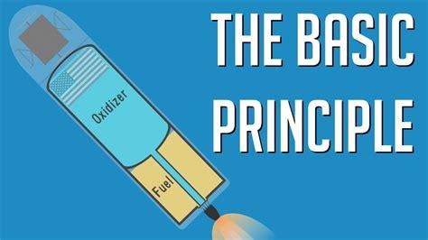 Rocket Science E01: The Basic Principle - YouTube