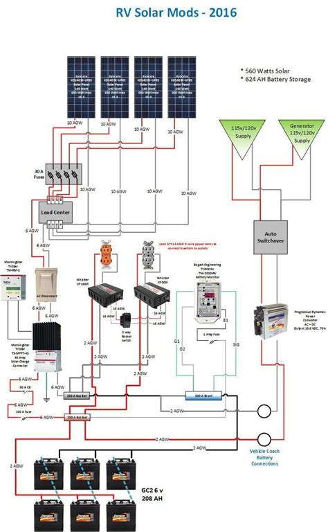 project solar and battery bank addition for an rv rv