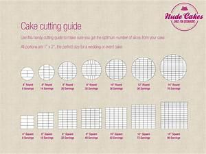 Handy Wedding Cake Cutting Guide