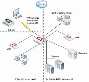 typical wireless network diagram imageresizertoolcom With homenetworkingdiagrampng