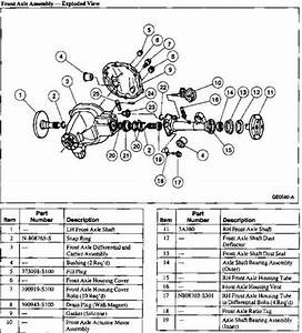 Parts For Ford Expedition 2003