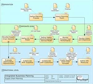 4 Best Images Of Operations Management Flow Diagram