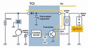 Cdi Ignition System Circuits