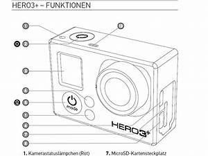 Gopro Hero Yhdc5170 Manual Pdf